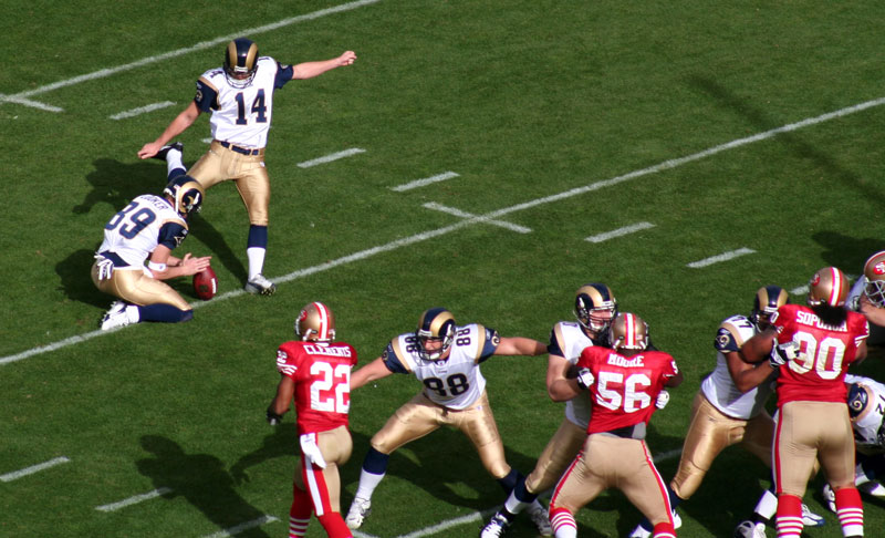 Importance of the Kicker – Picking the Cheapest Isn't the Best